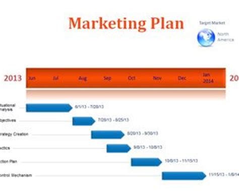 Business Plan Template Updated for 2018 Free Download